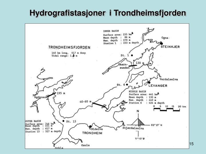 Hydrografistasjoner