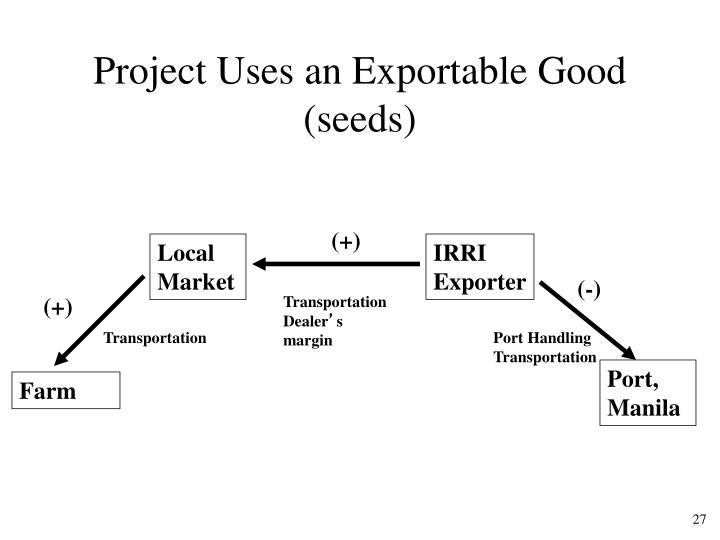 Project Uses an Exportable Good (seeds)