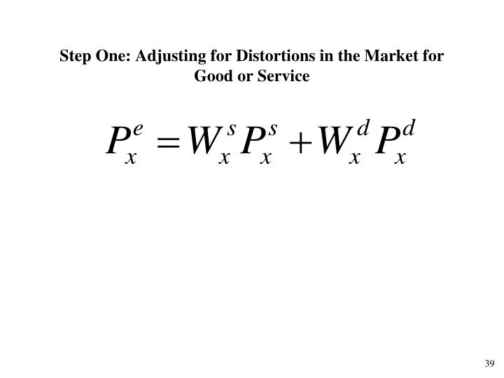Step One: Adjusting for Distortions in the Market for Good or Service