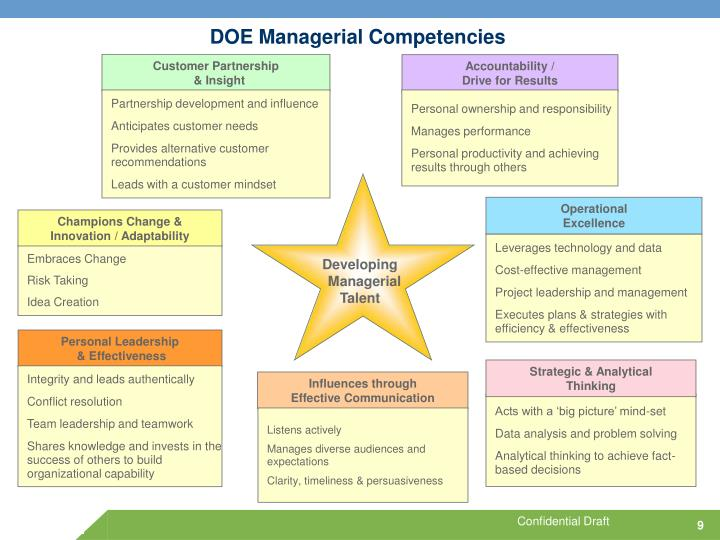 DOE Managerial Competencies