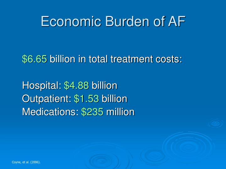 Economic Burden of AF