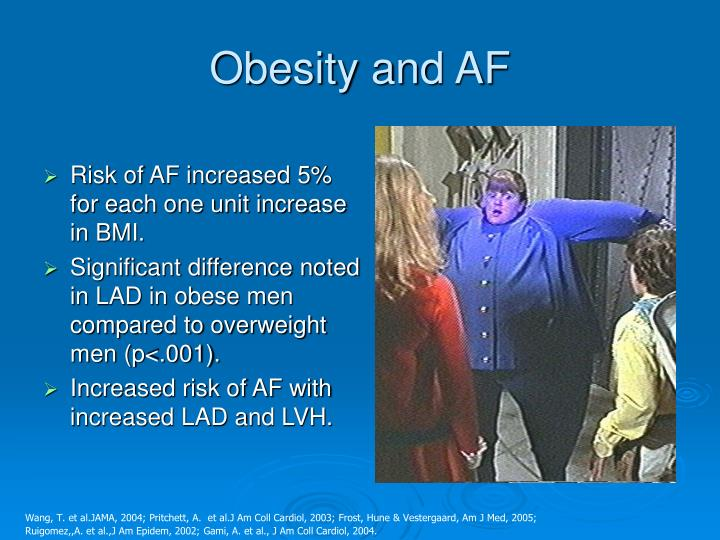 Risk of AF increased 5% for each one unit increase in BMI.