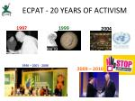 ecpat 20 years of activism
