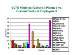 olts findings cohort i planned vs current fields of employment