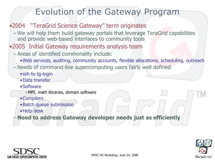 Evolution of the Gateway Program