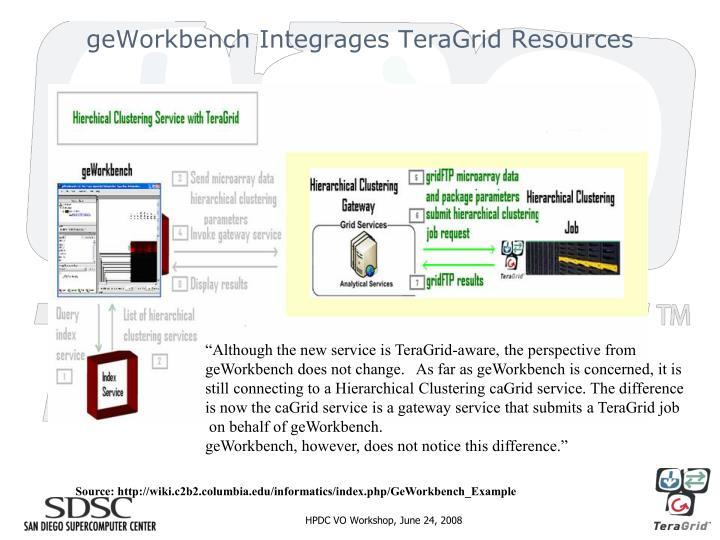 geWorkbench Integrages TeraGrid Resources