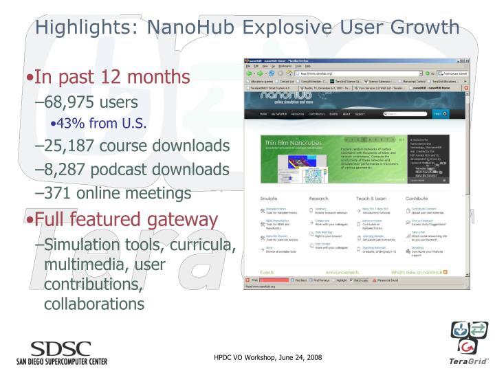 Highlights: NanoHub Explosive User Growth