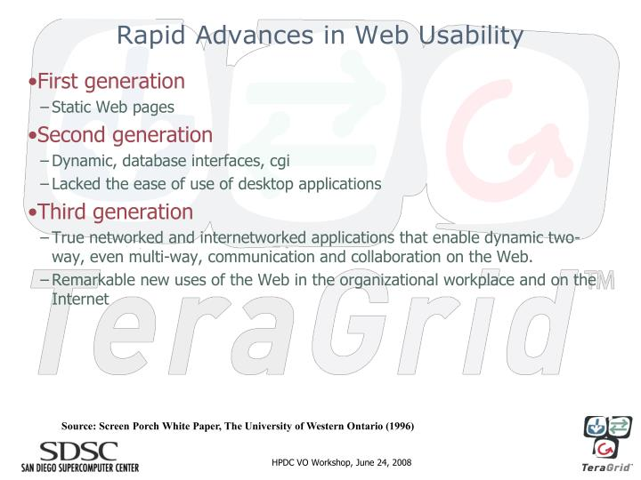Rapid advances in web usability
