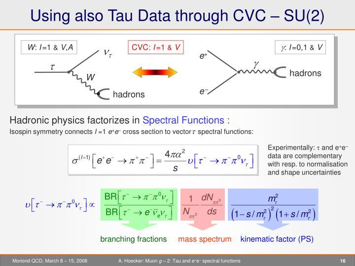 Using also Tau Data through CVC