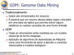 gdm genome data mining