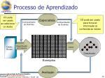 processo de aprendizado1