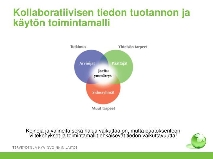 Kollaboratiivisen tiedon tuotannon ja käytön toimintamalli