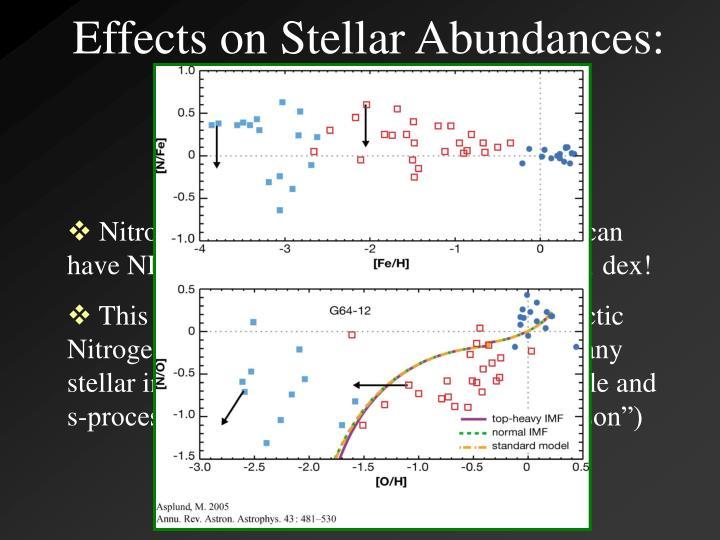 Effects on Stellar Abundances: Nitrogen