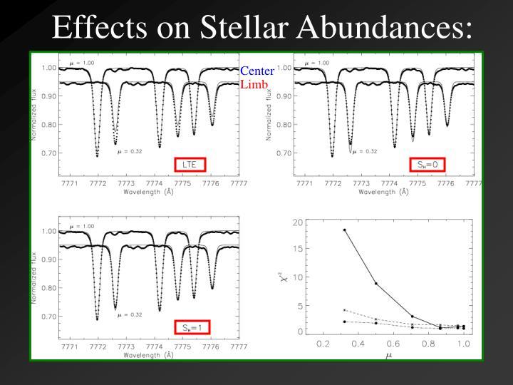 Effects on Stellar Abundances: Oxygen