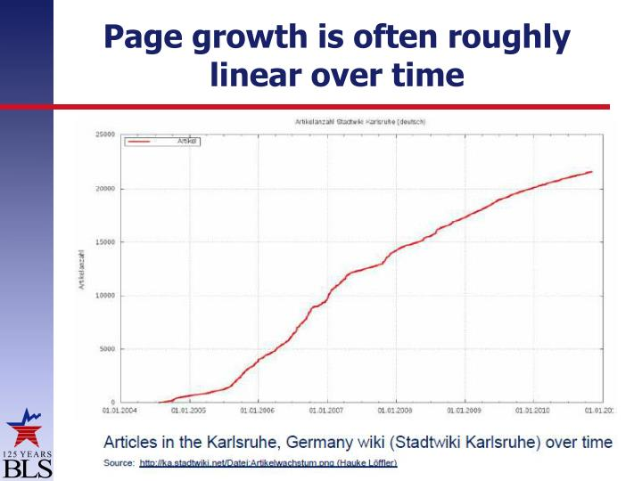 Page growth is often roughly linear over time