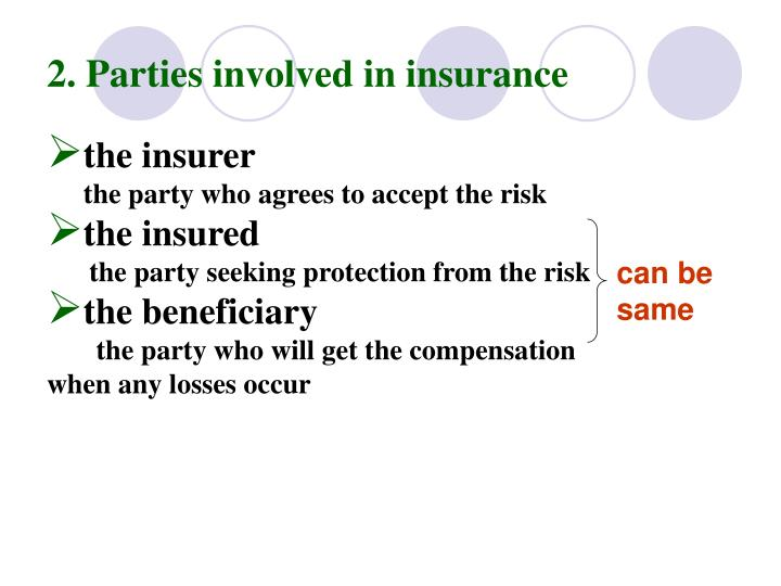2. Parties involved in insurance