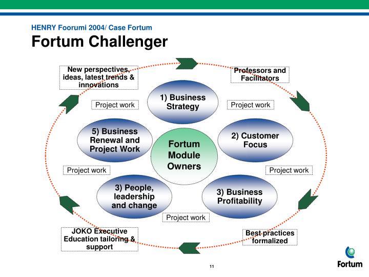 HENRY Foorumi 2004/ Case Fortum