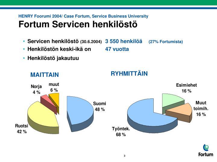 Henry foorumi 2004 case fortum service business university fortum servicen henkil st