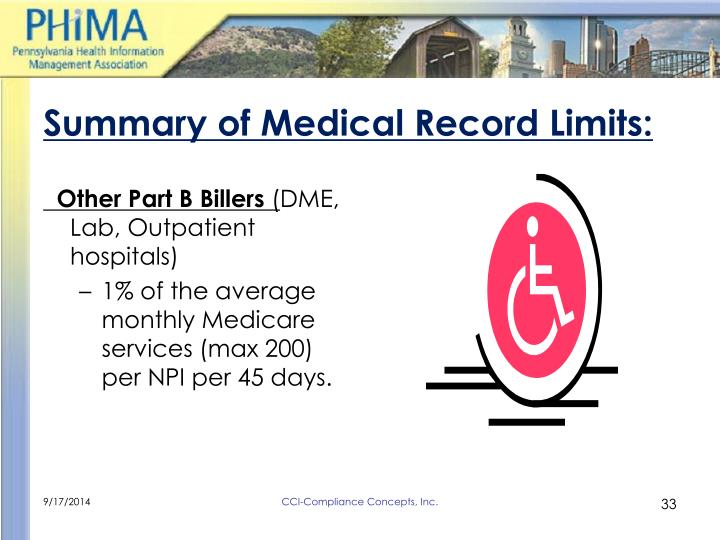 Summary of Medical Record Limits: