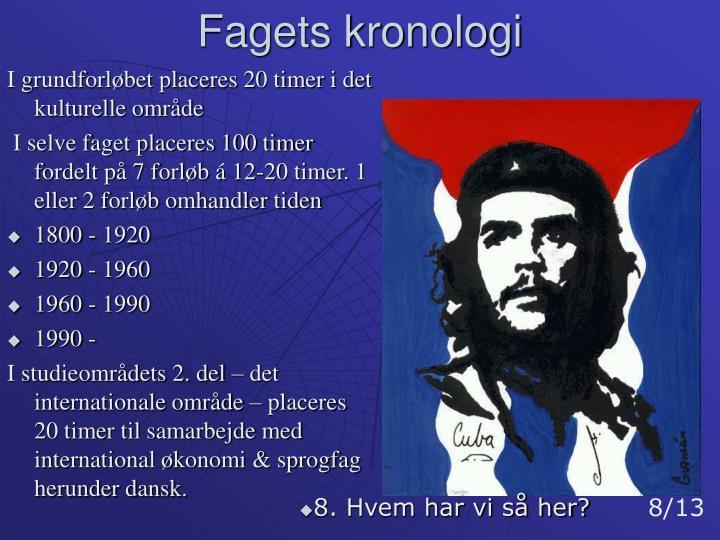 Fagets kronologi