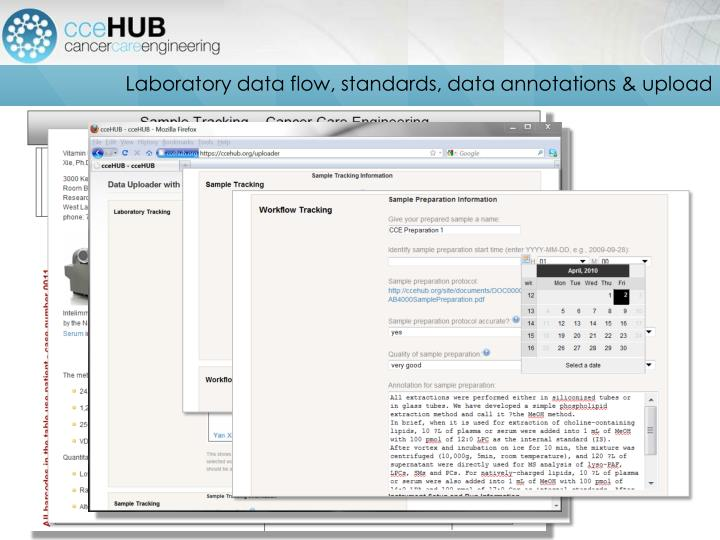 Laboratory data flow, standards, data annotations & upload