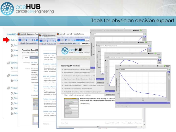 Tools for physician decision support