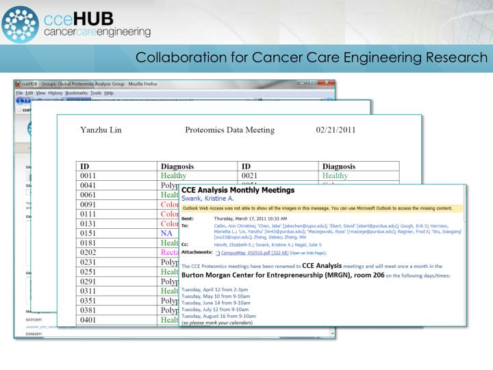 Collaboration for Cancer Care Engineering Research