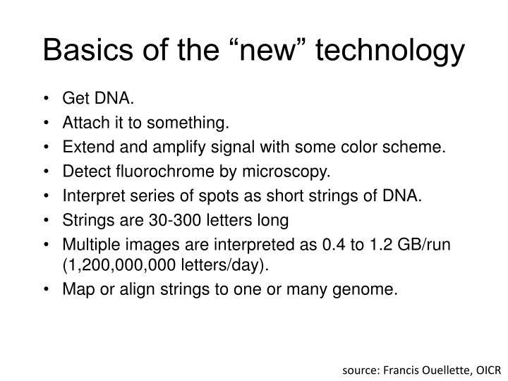 "Basics of the ""new"" technology"