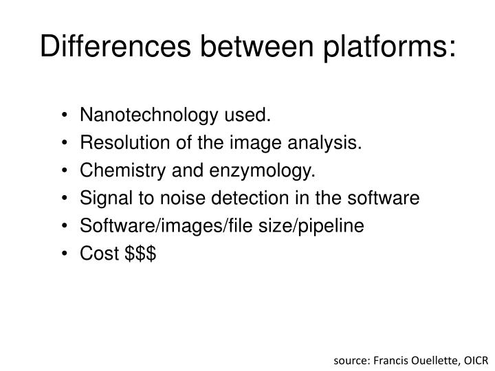 Differences between platforms: