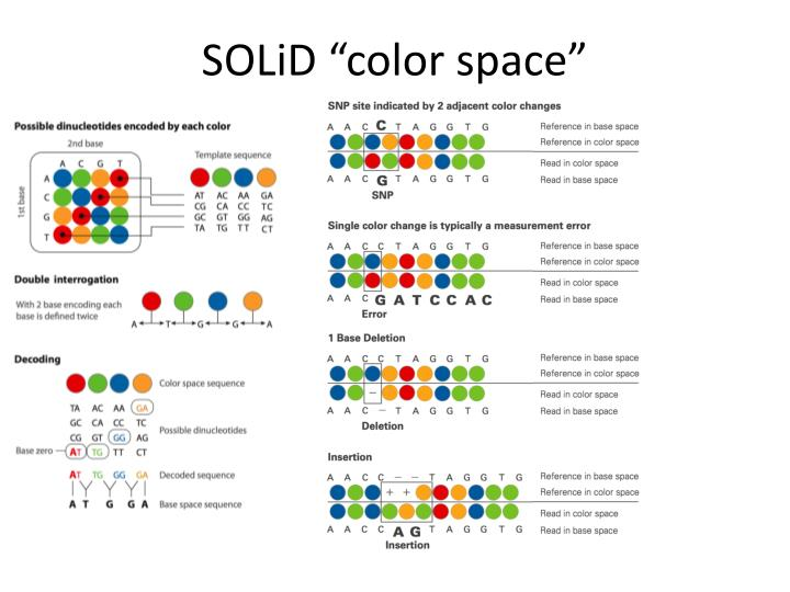 """SOLiD """"color space"""""""