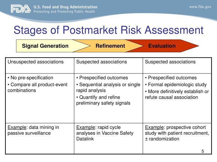 Ppt Fda S Sentinel Initiative Powerpoint Presentation