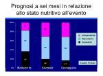 prognosi a sei mesi in relazione allo stato nutritivo all evento