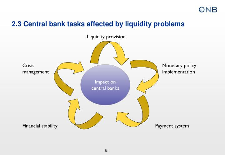 monetary policy and liquidity preference Guyana's monetary policy is motivated by the imf  monetary policy and excess liquidity: the case of  (1966) liquidity preference of.