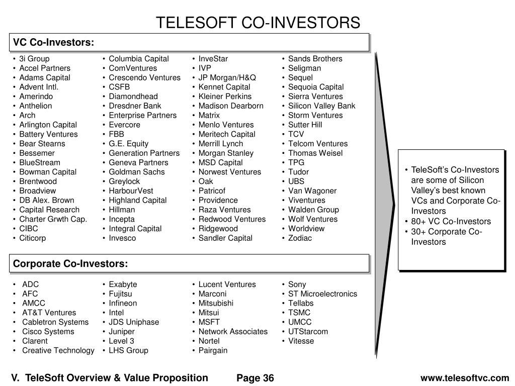 PPT - TeleSoft Partners PowerPoint Presentation - ID:4518724
