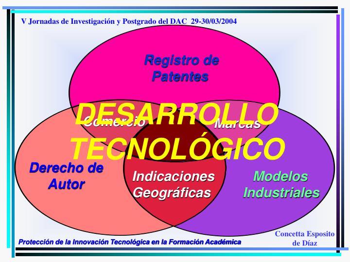 V Jornadas de Investigación y Postgrado del DAC  29-30/03/2004