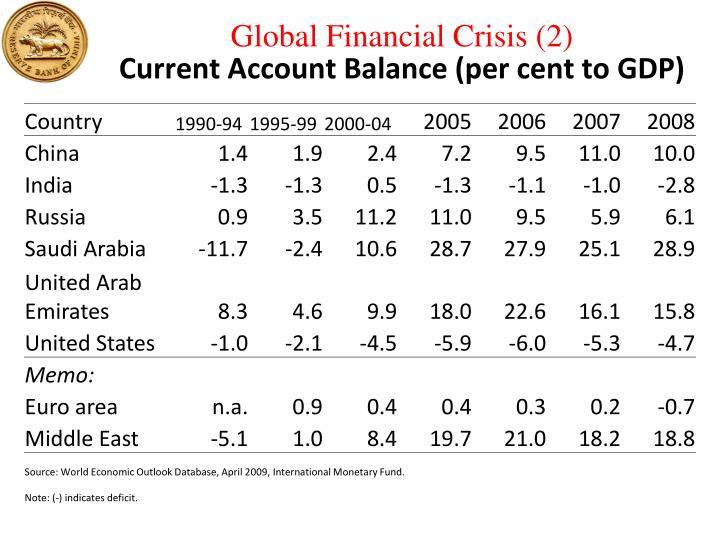 Global Financial Crisis (2)