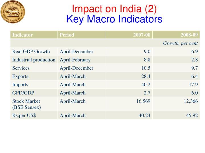 Impact on India (2)