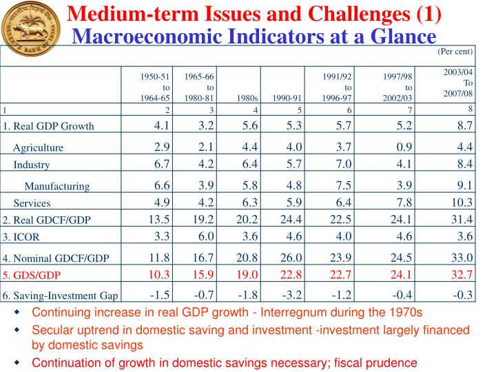 Medium-term Issues and Challenges (1)