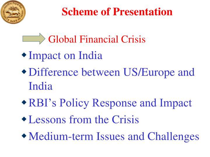 Scheme of presentation1