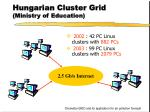 hungarian cluster grid ministry of education