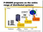 p grade programs on the entire range of distributed systems