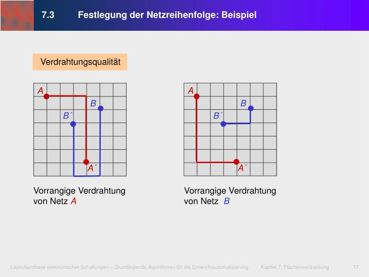 7.3Festlegung der Netzreihenfolge: Beispiel