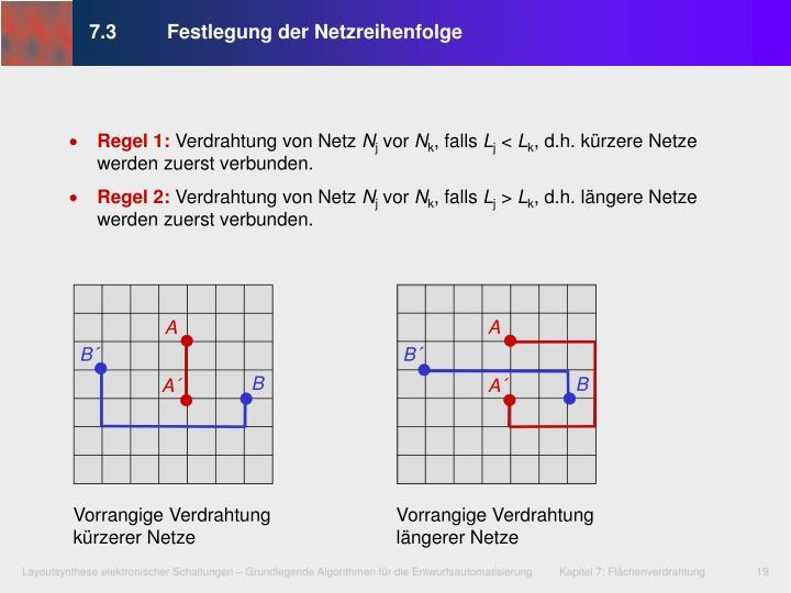 7.3Festlegung der Netzreihenfolge