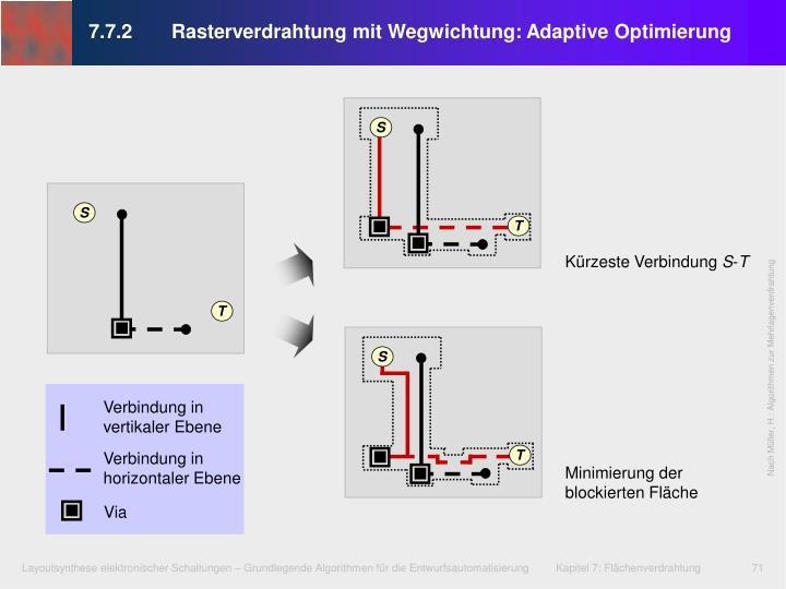 7.7.2 Rasterverdrahtung mit Wegwichtung: Adaptive Optimierung