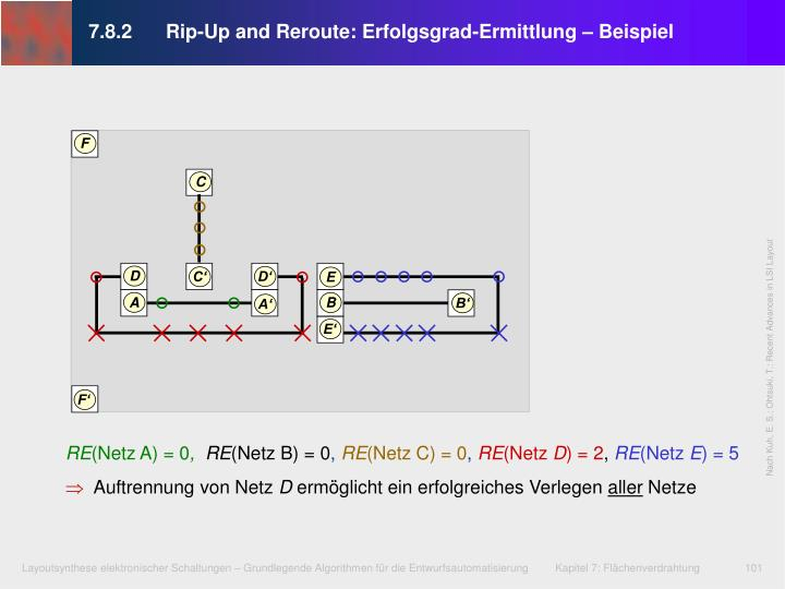 7.8.2Rip-Up and Reroute: Erfolgsgrad-Ermittlung – Beispiel