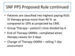 snf pps proposed rule continued