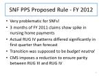 snf pps proposed rule fy 2012
