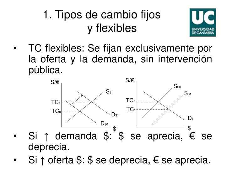 1 tipos de cambio fijos y flexibles