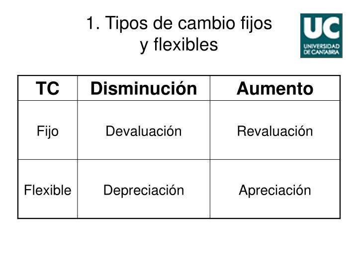 1. Tipos de cambio fijos