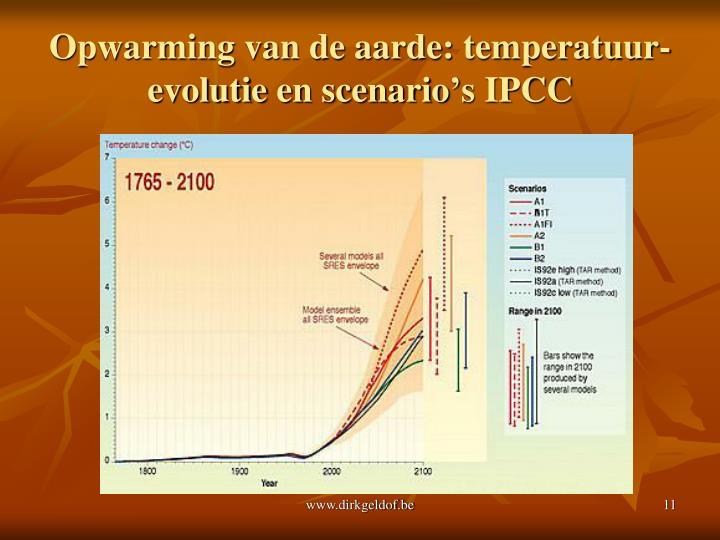 Opwarming van de aarde: